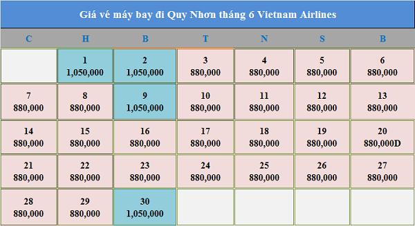 Giá vé máy bay Vietnam Airlines đi Quy Nhơn tháng 6
