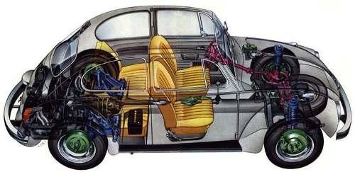 1974 Vw Engine Diagram Gas Hot Water Heater Thermostat Wiring Volkswagen Escarabajo (vochos): Sedan - Diagrama & Motor Parts