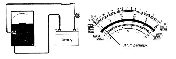2. Mengukur arus DC dari 0 – 20 A