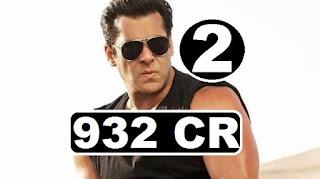 salman khan highest grossing movies