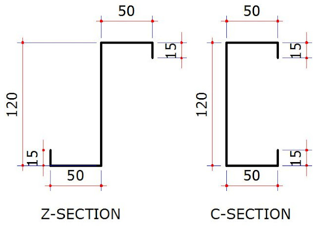 How To Design Roof Purlins A Solved Example Structville