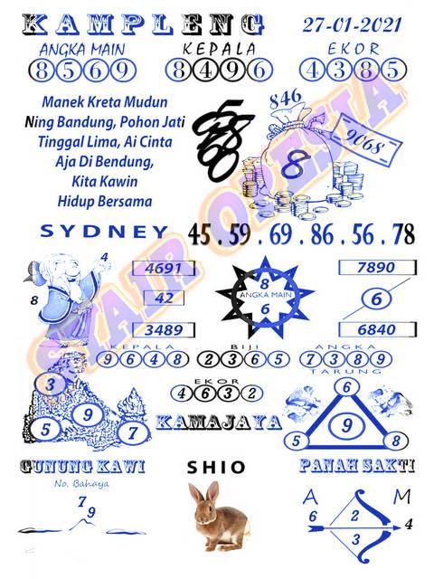 Datu Sunggul Hk : sunggul, Sunggul, Sydney, Sedang
