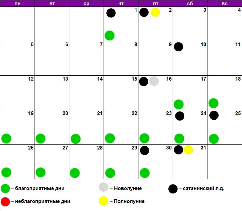 Лунный календарь масок октябрь 2020