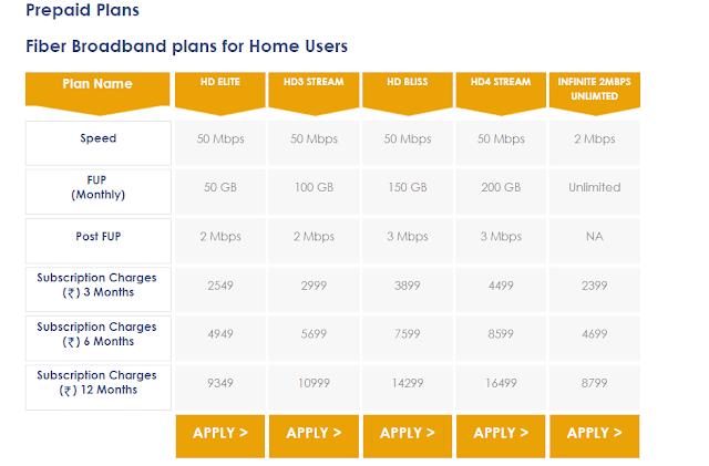HATHWAY best broadband plans in India