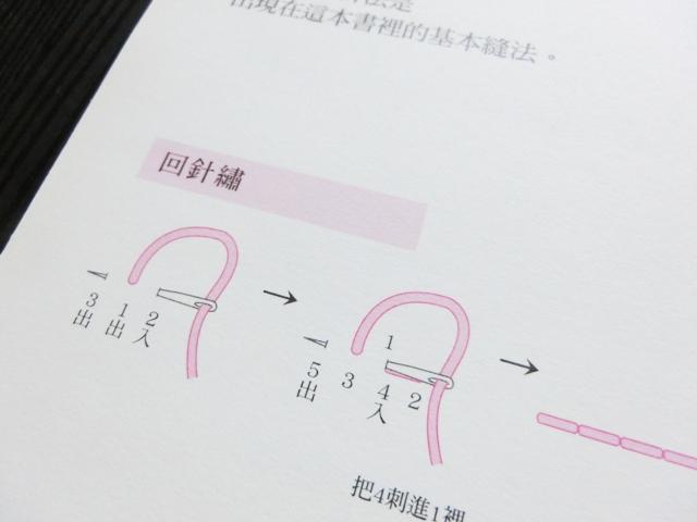 декоративные швы в вышивке