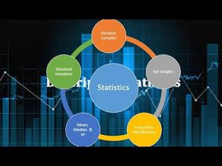 Learn Basic College Statistics Part-1