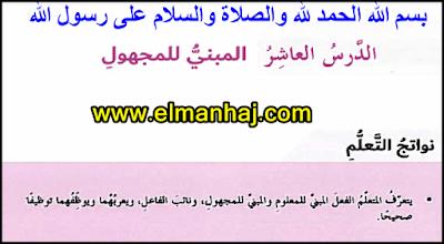 حل درس المبني للمجهول كتاب الطالب لغة عربية صف سابع فصل أول