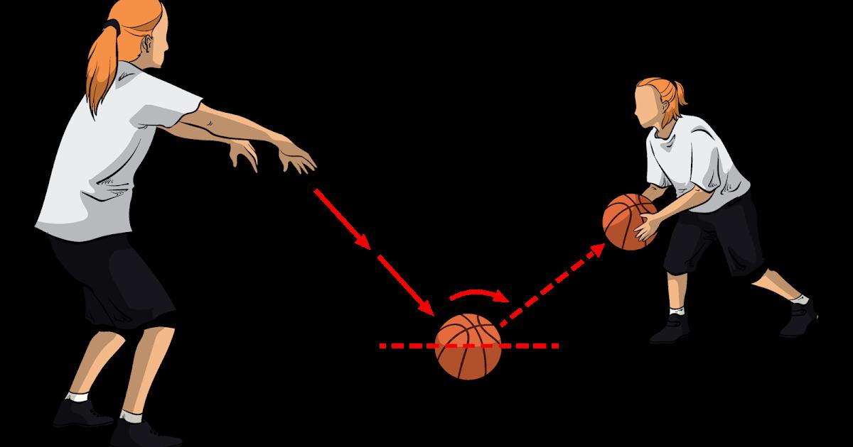 Apa Itu Bounce Pass Bola Basket Teknik Dasar Dan Cara Melakukannya Penjasorkes