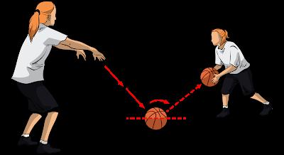 Pengertian Bounce Pass Bola Basket Beserta Cara Melakukan