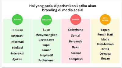 Hal Penting untuk Branding Sosial Media