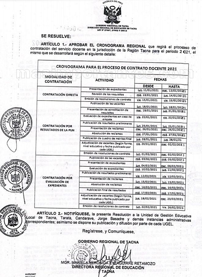 Cronograma Contrato Docente 2021 Tacna