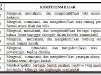 Contoh Format Laporan Hasil UTS Siswa Kurikulum 2013 Kelas 1 , 2 , 4 dan 5