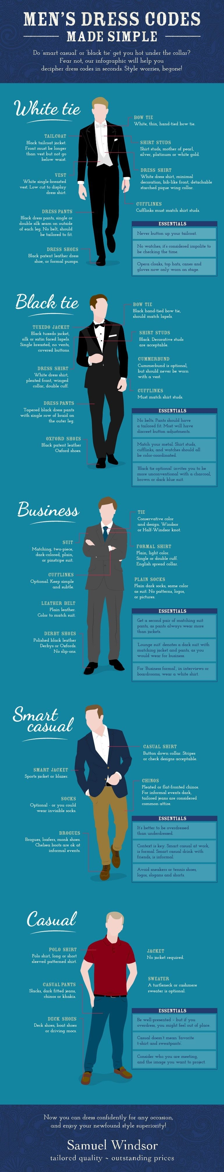 Men's dress codes Made Simple infographic