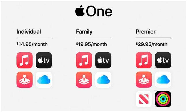 باقات Apple One والأسعار