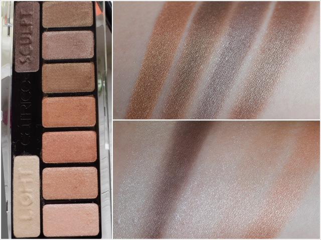 CATRICE The Collection Eyeshadow Palette, Sortimentsneuheiten, Review