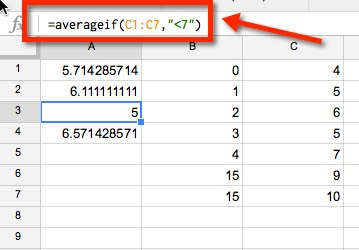 Google Sheets - Various Ways to Average
