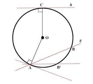 Materi Persamaan Garis Singgung Lingkaran SMP Kelas 8