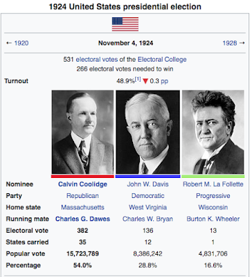 1924 US presidential election candidates shown: Calvin Coolidge, John W Davis, Robert M. LaFollette -- Wikipedia article