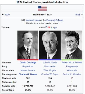 1924 US presidential election candidates shown: Calvin Coolidge, John W Davis, Robert M. LaFollette -- Wikipedia article
