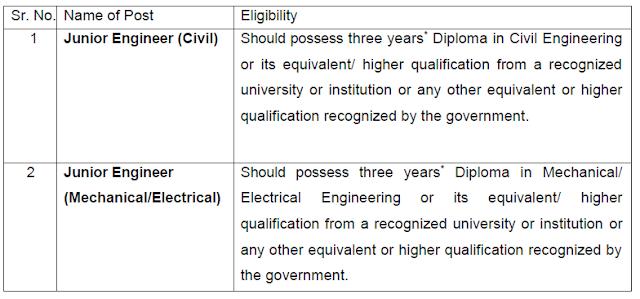 punjab-je-eligibility-criteria