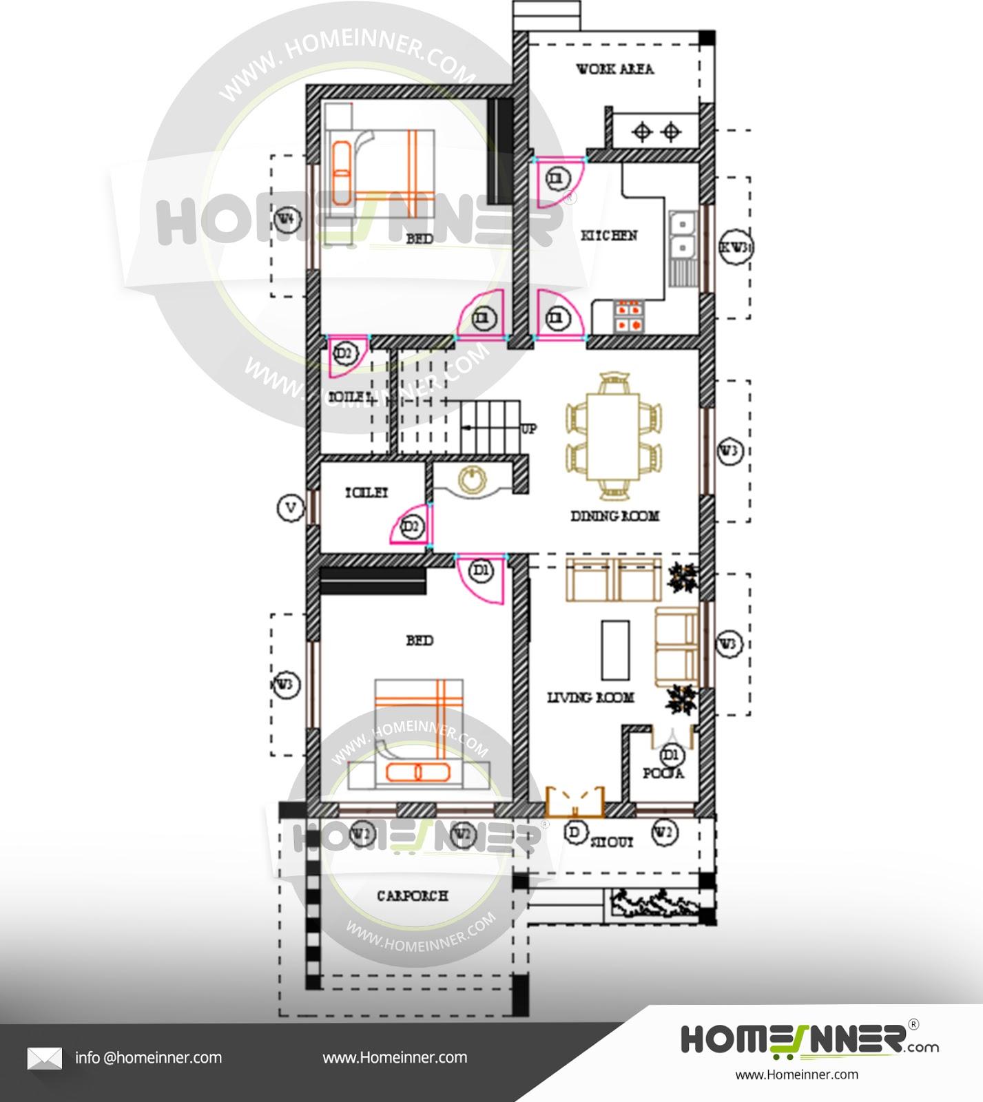 Kerala home design 20 lakhs