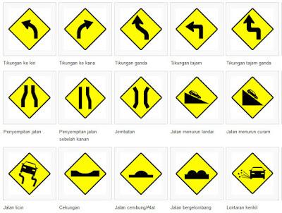 komunikasi visual rambu lalu lintas