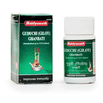 Sanshamani Vati (Guduchi Ghana Vati):A Herbal Preparation that is Suggested by Ministry of AYUSH to fight aganist COVID-19.