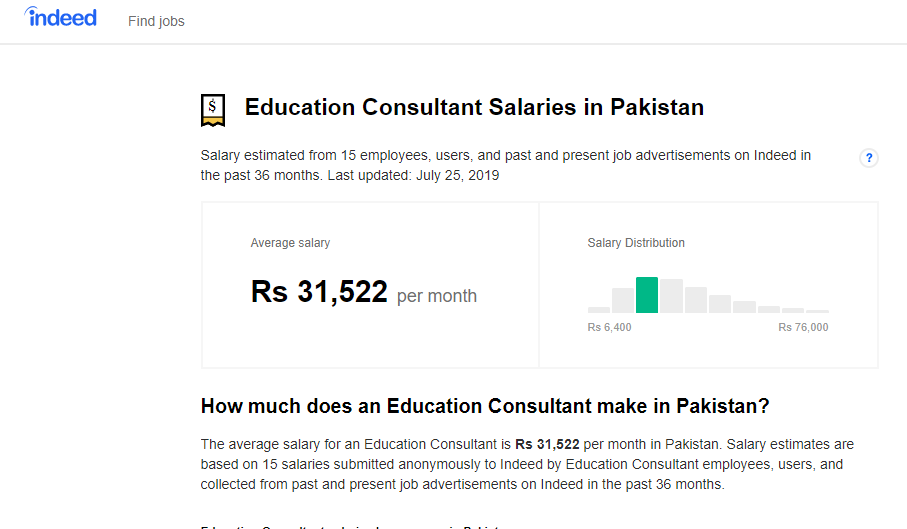 Scope of Educational Research in Pakistan: Jobs, Salary