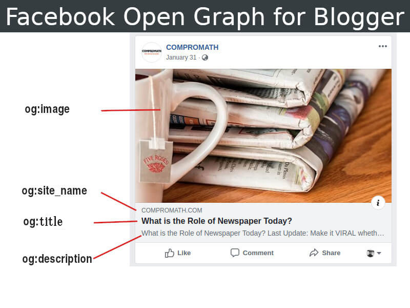 How to Add Facebook Open Graph (OG) for Blogger