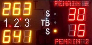 Skor / Angka Tenis Lapangan