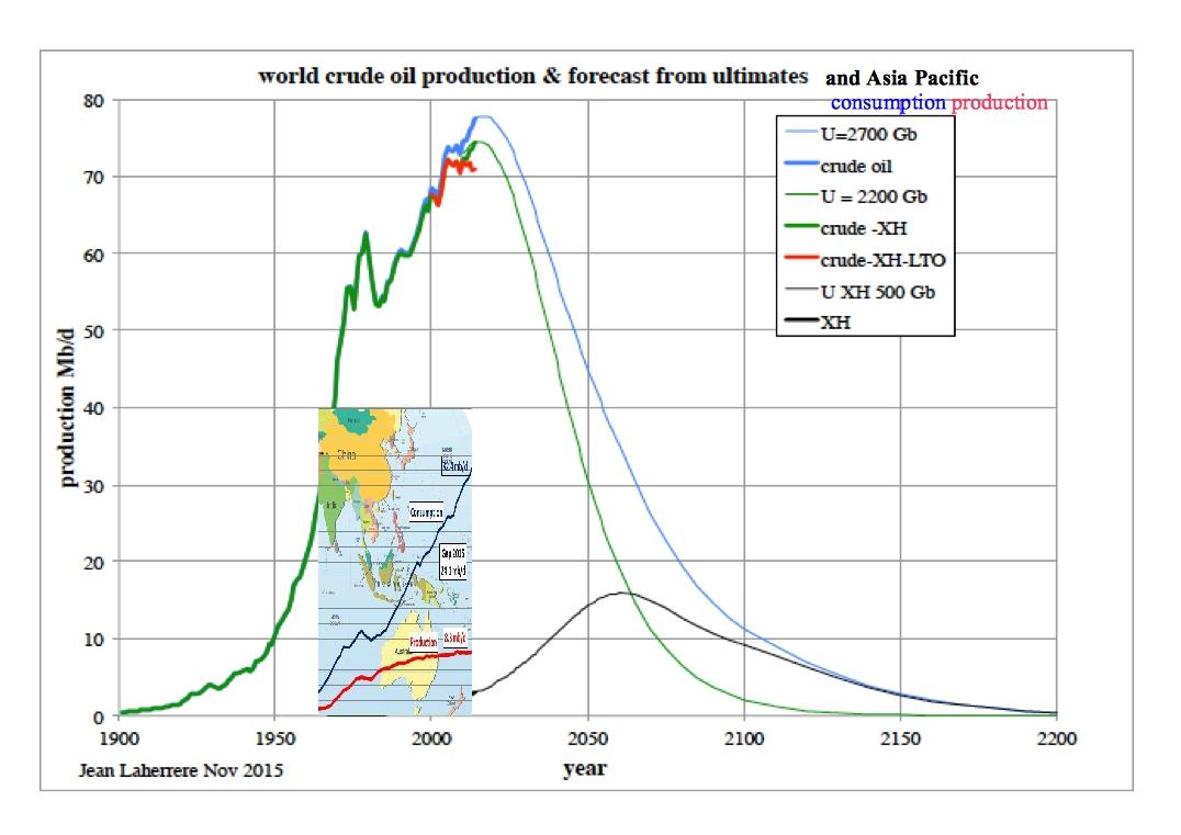 Les vues imprenables et php la stupidit de vouloir for Le photovoltaique est il rentable