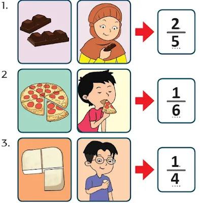 Kunci Jawaban Tema 5 Kelas 3 Halaman 20
