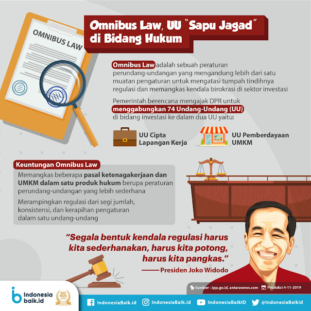 Omnibus Law Itu Apa