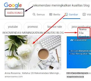 lakukan tahapan ini sebelum publish postingan blog agar seo friendly
