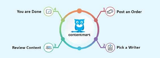 contentmart, client control, client features,