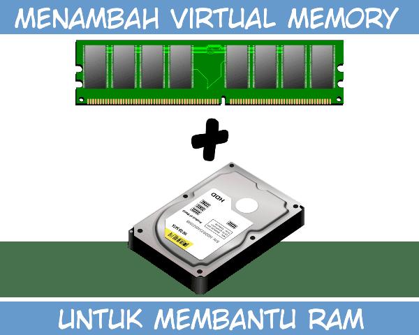 Cover Cara Menambah Virtual Memory Untuk Membantu RAM Dengan Harddisk
