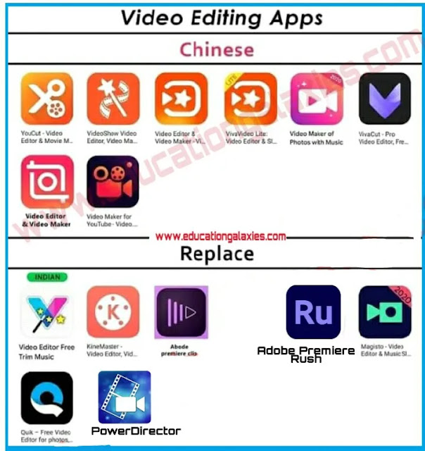 Indian Apps List