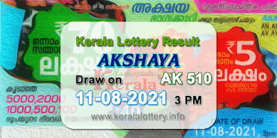 kerala-lottery-results-today-11-08-2021-akshaya-ak-510-result-keralalottery.info