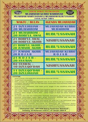 Jadwal Waktu Pelaksanaan Mujahadah Wahidiyah