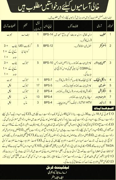 Pak Army FF Regimental Center Abbattabad job 2020