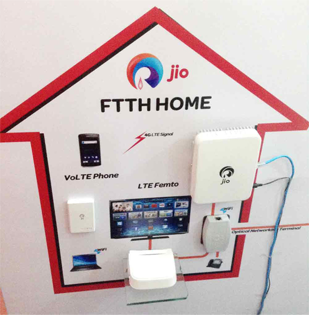 Reliance Jio Gigafiber Broadband Plans Starting From Rs
