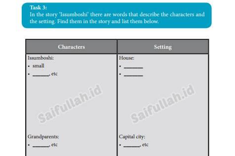 Chapter 12 Task 3 Halaman 160 Kelas 10 (Bahas Soal B.Inggris)