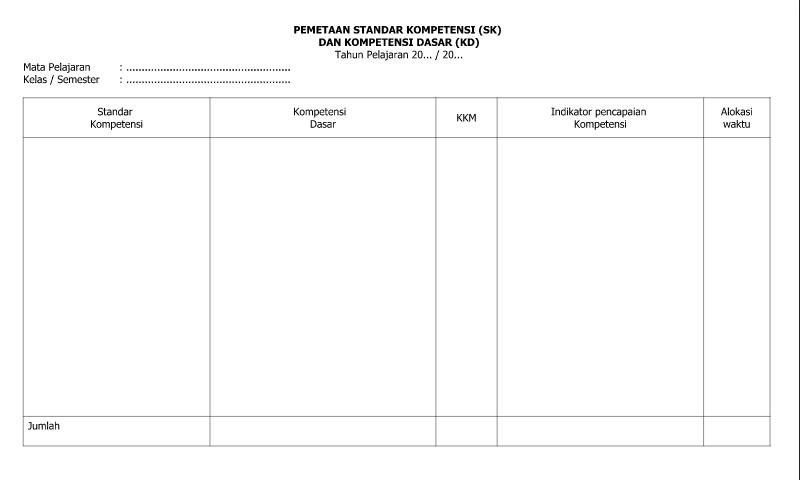 Contoh Bentuk Pemetaan Standar Kompetensi (SK) Dan Kompetensi Dasar (KD) dalam Administrasi Guru Sekolah Format Ms. Word (doc/docx)