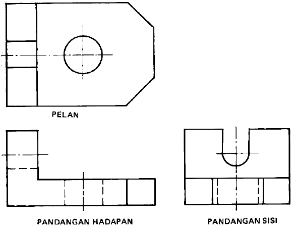 Engineering Drawing for Malaysian Students: 6.2 KENALPASTI