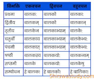 बालक के शब्द रूप - Balak Shabd Roop । संस्कृत