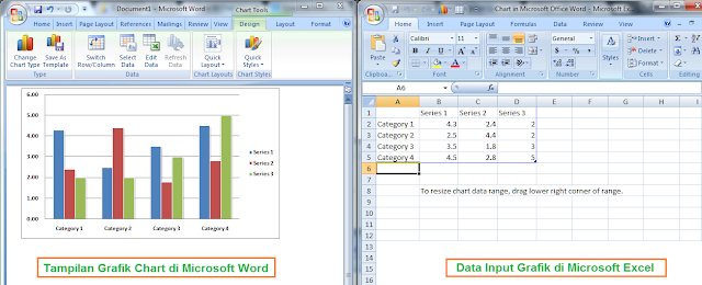 Cara membuat grafik chart di microsoft word dan excel