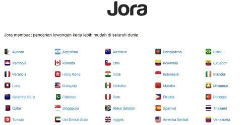 Situs Loker Jora.com