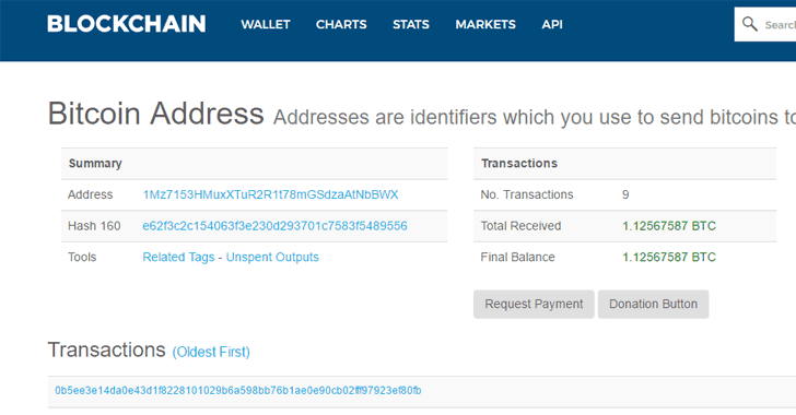 petya-ransomware-bitcoin