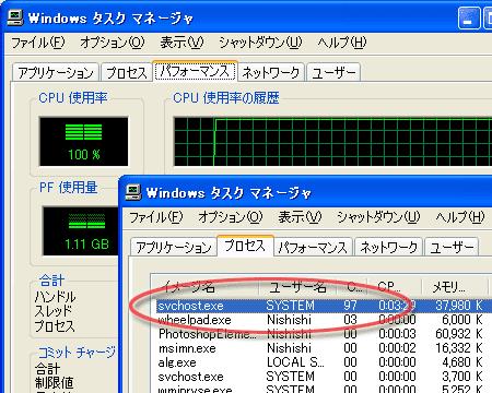 svchost.exe usando 100% da CPU - Fonte/Reprodução http://www.nishishi.com/blog/imgs/2013/d20130814a.png