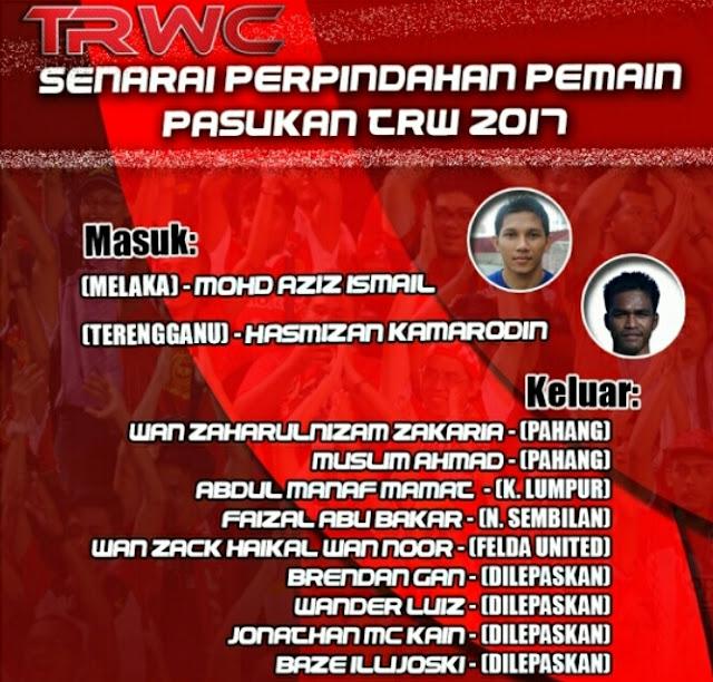Senarai Perpindahan Pemain Kelantan 2017 Liga Malaysia